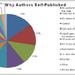 """Other"" Reasons for Self-Publishing"